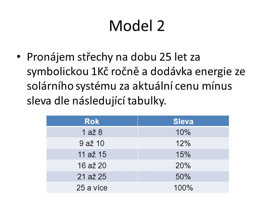 Model 2 • Pronájem střechy na dobu 25 let za symbolickou 1Kč ročně a dodávka energie ze solárního systému za aktuální cenu mínus sleva dle následující tabulky.