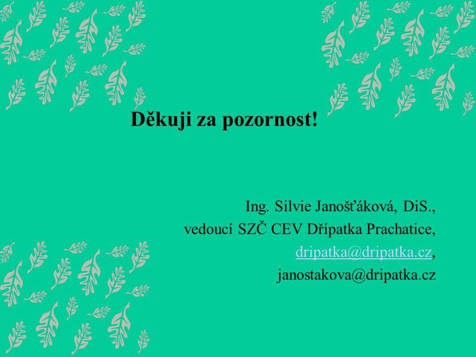 Děkuji za pozornost! Ing. Silvie Janošťáková, DiS., vedoucí SZČ CEV Dřípatka Prachatice, dripatka@dripatka.czdripatka@dripatka.cz, janostakova@dripatk