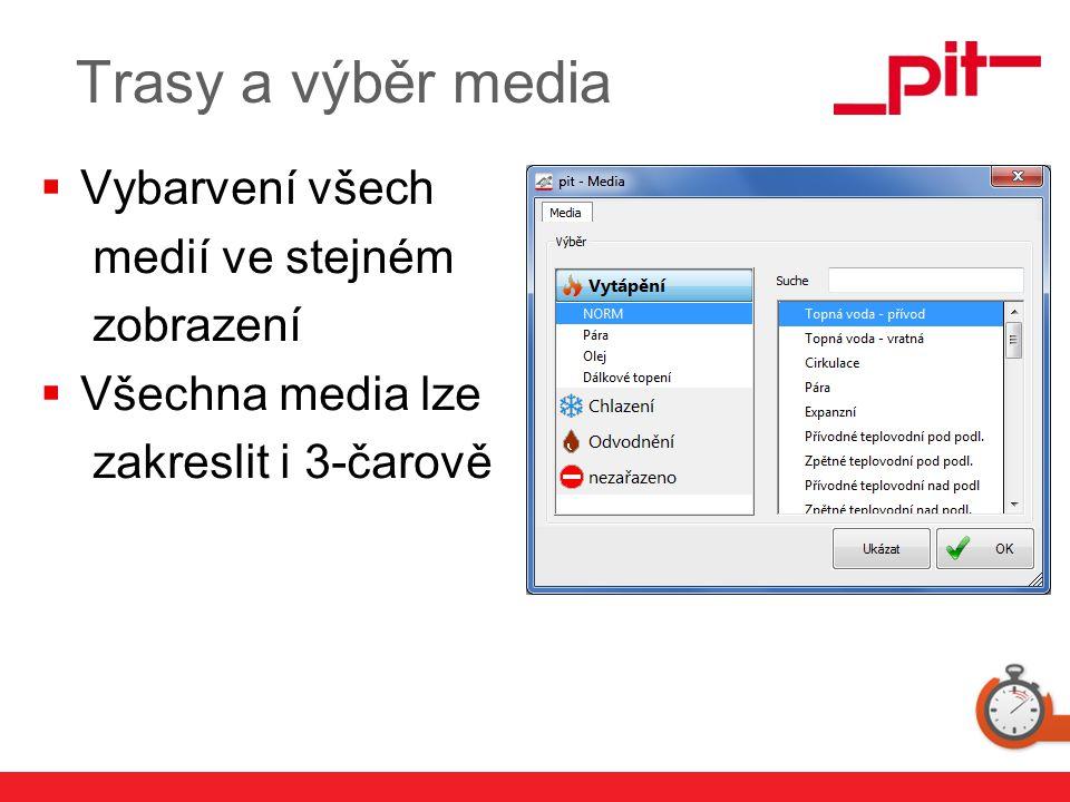 www.pit.de Trasy a výběr media  Vybarvení všech medií ve stejném zobrazení  Všechna media lze zakreslit i 3-čarově