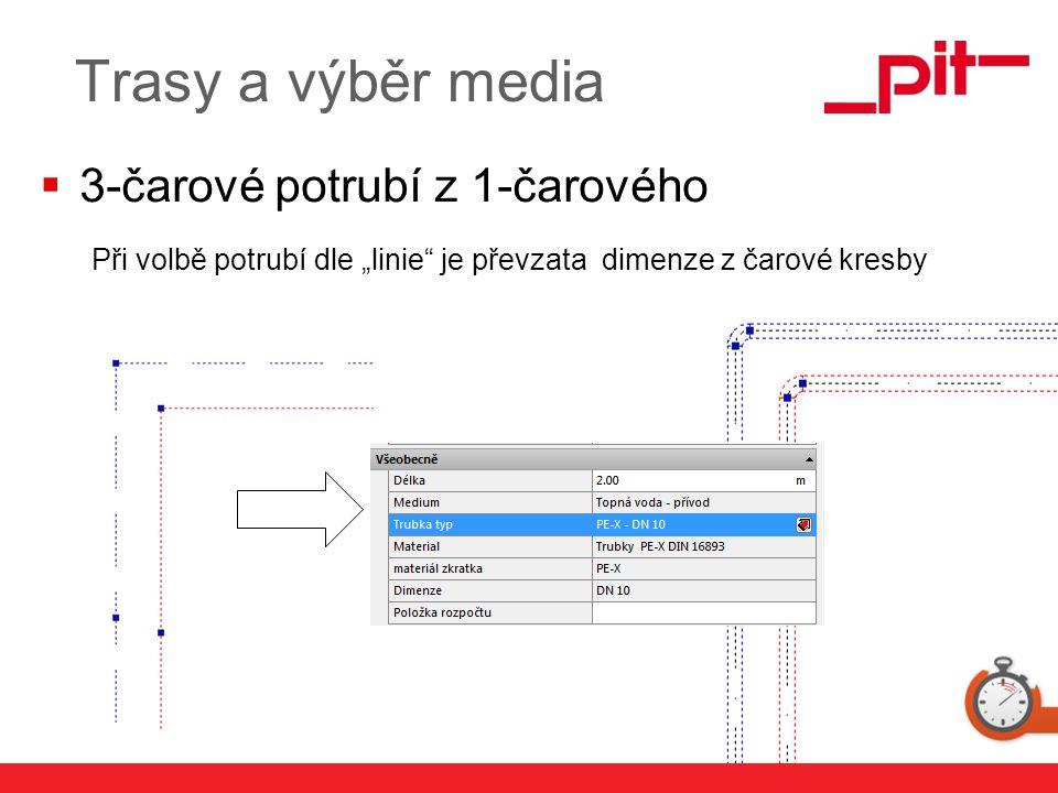"www.pit.de Trasy a výběr media  3-čarové potrubí z 1-čarového Při volbě potrubí dle ""linie"" je převzata dimenze z čarové kresby"