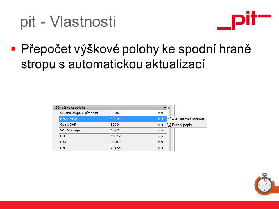 www.pit.de pit - Vlastnosti  Přepočet výškové polohy ke spodní hraně stropu s automatickou aktualizací
