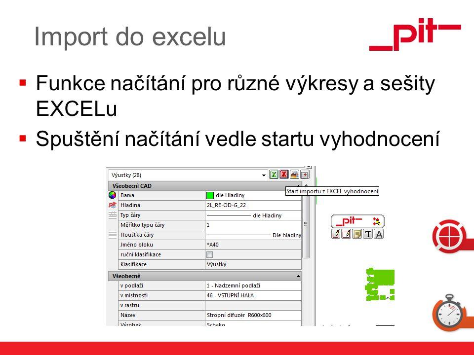 www.pit.de Import do excelu  Funkce načítání pro různé výkresy a sešity EXCELu  Spuštění načítání vedle startu vyhodnocení