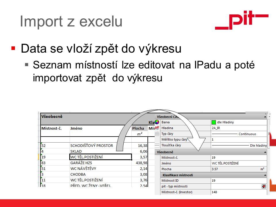 www.pit.de Import z excelu  Data se vloží zpět do výkresu  Seznam místností lze editovat na IPadu a poté importovat zpět do výkresu