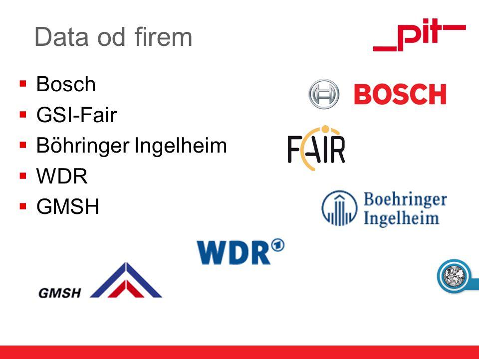 www.pit.de Data od firem  Bosch  GSI-Fair  Böhringer Ingelheim  WDR  GMSH