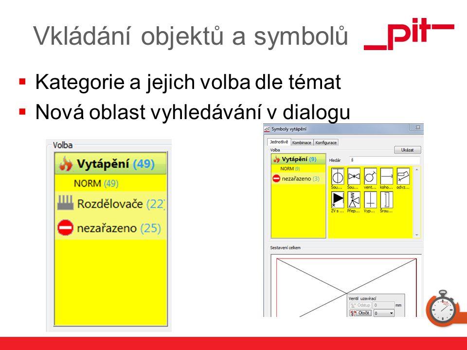 www.pit.de Vkládání objektů a symbolů  Kategorie a jejich volba dle témat  Nová oblast vyhledávání v dialogu