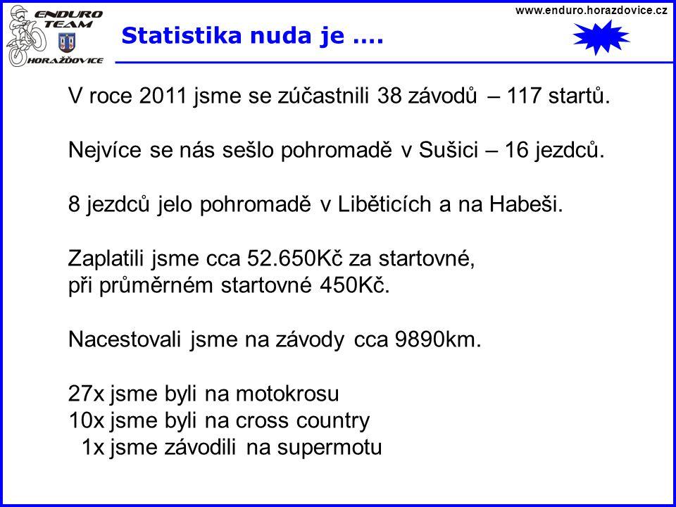 www.enduro.horazdovice.cz Statistika nuda je …. V roce 2011 jsme se zúčastnili 38 závodů – 117 startů. Nejvíce se nás sešlo pohromadě v Sušici – 16 je