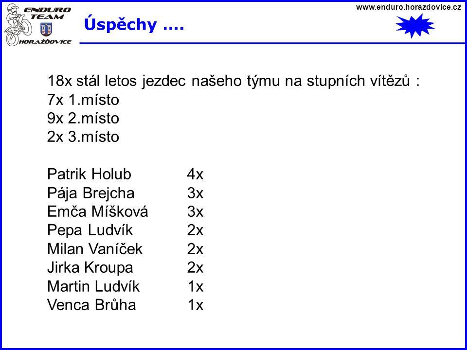 www.enduro.horazdovice.cz Úspěchy …. 18x stál letos jezdec našeho týmu na stupních vítězů : 7x 1.místo 9x 2.místo 2x 3.místo Patrik Holub4x Pája Brejc