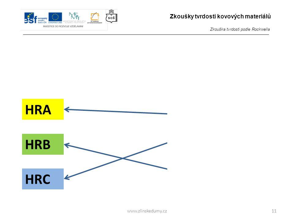 HRA www.zlinskedumy.cz11 Přiřaďte ke stupnicím tvrdosti podle Rockwella tvar vnikacího tělesa.