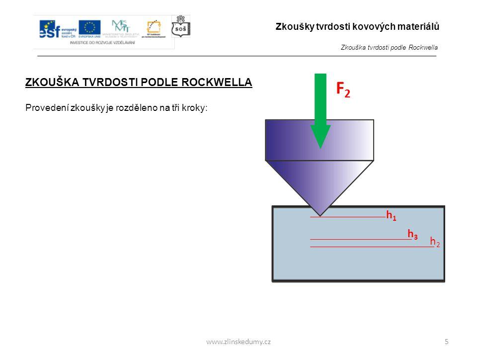 www.zlinskedumy.cz ZKOUŠKA TVRDOSTI PODLE ROCKWELLA Provedení zkoušky je rozděleno na tři kroky: 1/ Vnikací těleso je zatíženo předběžnou zátěží F 1 (tzv.