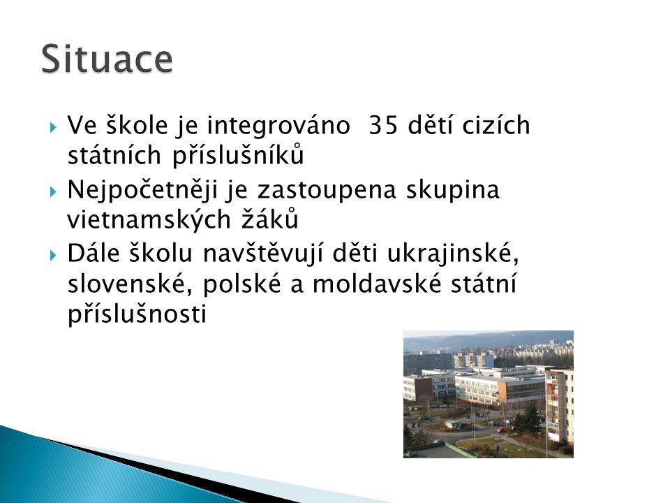 Individuální přístup k jednotlivých žákům  Individuální vzdělávací plán dle situace ( např.