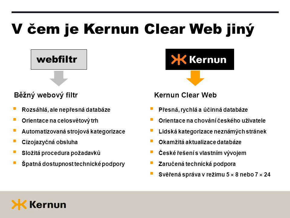 V čem je Kernun Clear Web jiný webfiltr Běžný webový filtr  Rozsáhlá, ale nepřesná databáze  Orientace na celosvětový trh  Automatizovaná strojová kategorizace  Cizojazyčná obsluha  Složitá procedura požadavků  Špatná dostupnost technické podpory Kernun Clear Web  Přesná, rychlá a účinná databáze  Orientace na chování českého uživatele  Lidská kategorizace neznámých stránek  Okamžitá aktualizace databáze  České řešení s vlastním vývojem  Zaručená technická podpora  Svěřená správa v režimu 5 × 8 nebo 7 × 24