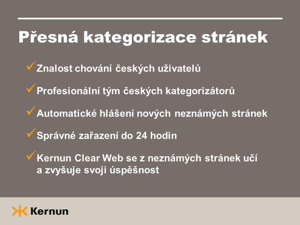 Přesná kategorizace stránek  Znalost chování českých uživatelů  Profesionální tým českých kategorizátorů  Automatické hlášení nových neznámých stránek  Správné zařazení do 24 hodin  Kernun Clear Web se z neznámých stránek učí a zvyšuje svoji úspěšnost