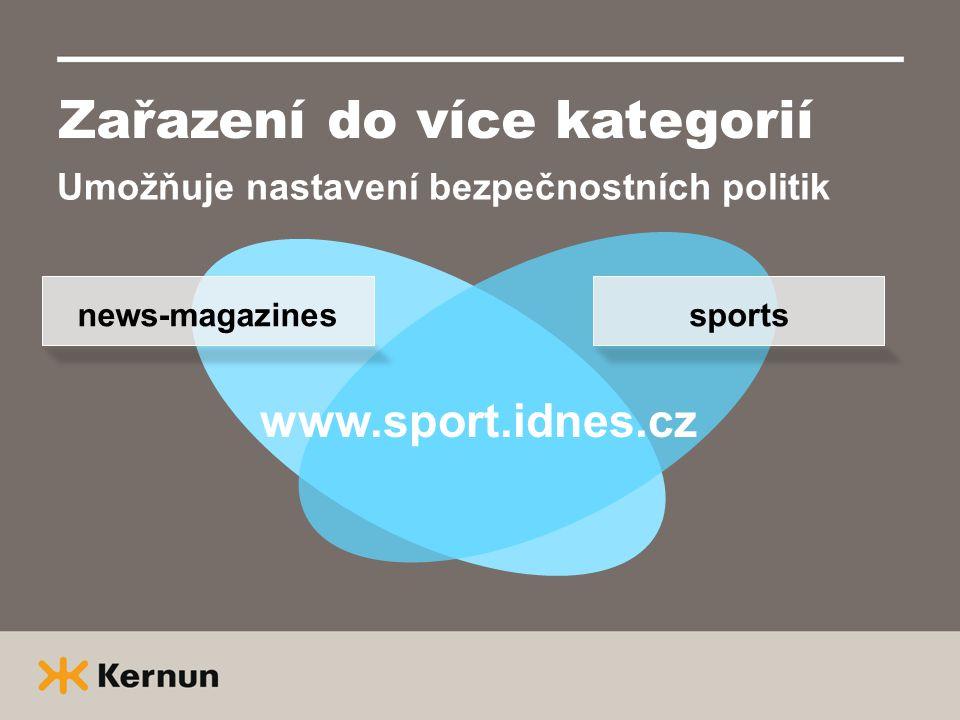 Zařazení do více kategorií news-magazines www.sport.idnes.cz sports Umožňuje nastavení bezpečnostních politik