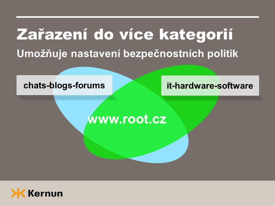 Zařazení do více kategorií chats-blogs-forums it-hardware-software Umožňuje nastavení bezpečnostních politik www.root.cz