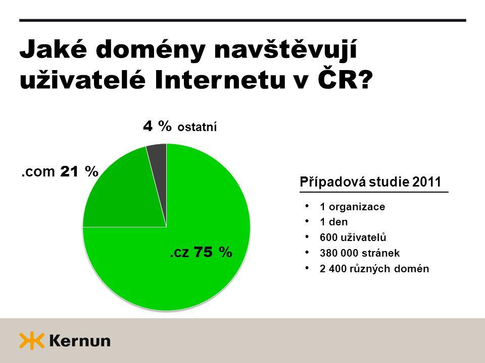 Jaké domény navštěvují uživatelé Internetu v ČR? 4 % ostatní.cz 75 %.com 21 % • 1 organizace • 1 den • 600 uživatelů • 380 000 stránek • 2 400 různých