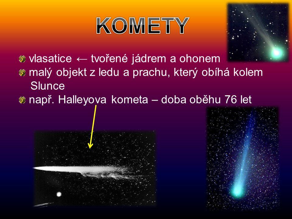 menší tělesa, která se pohybují volně ve vesmíru → METEORIDY vřítí-li se vysokou rychlostí do atmosféry, rozžhaví se a promění se v páru → METEORY pokud se nerozplyne celý a dopadne na zemský povrch → METEORITY