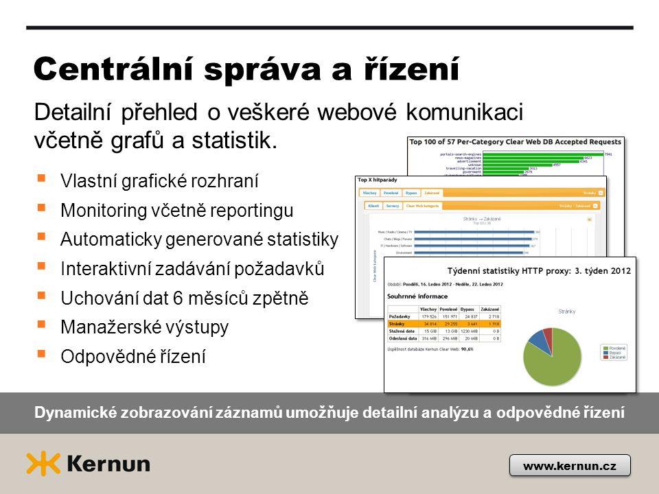 Centrální správa a řízení Detailní přehled o veškeré webové komunikaci včetně grafů a statistik. Dynamické zobrazování záznamů umožňuje detailní analý