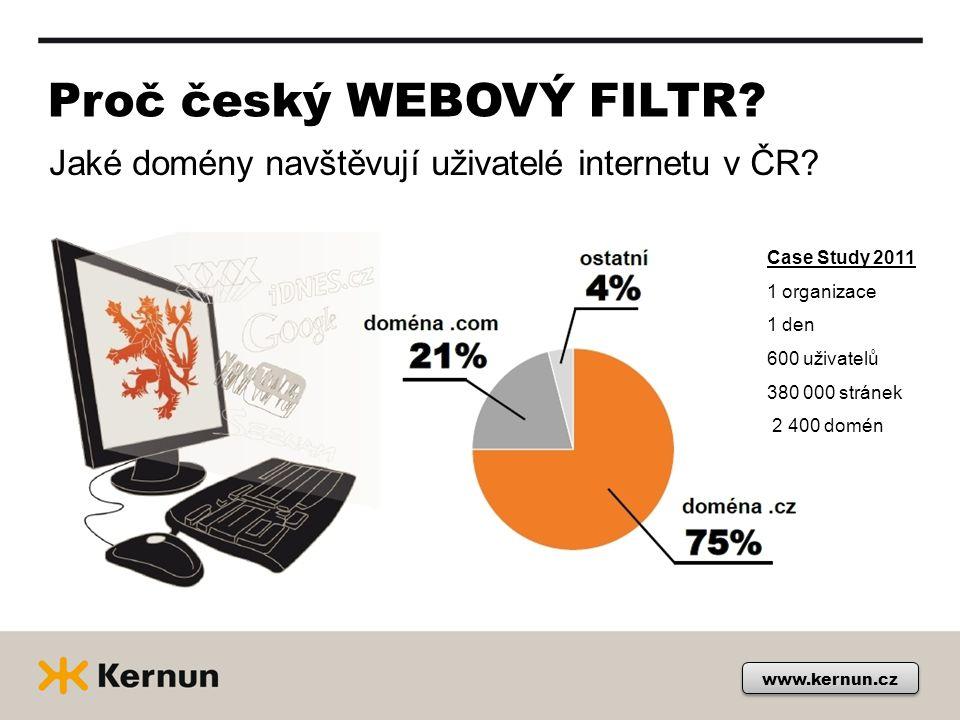 Proč český WEBOVÝ FILTR? Jaké domény navštěvují uživatelé internetu v ČR? Case Study 2011 1 organizace 1 den 600 uživatelů 380 000 stránek 2 400 domén
