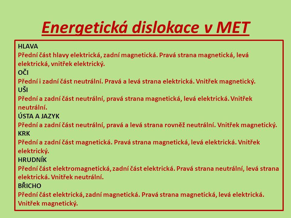 Energetická dislokace v MET HLAVA Přední část hlavy elektrická, zadní magnetická. Pravá strana magnetická, levá elektrická, vnitřek elektrický. OČI Př