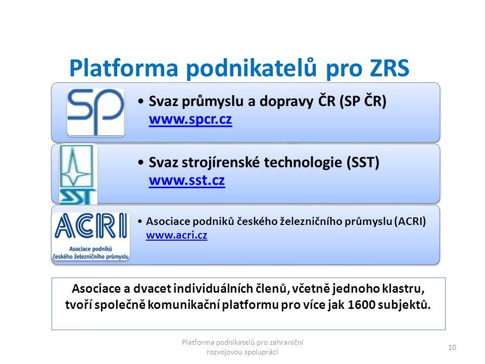 10 Platforma podnikatelů pro ZRS •Svaz průmyslu a dopravy ČR (SP ČR) www.spcr.cz www.spcr.cz •Svaz strojírenské technologie (SST) www.sst.cz www.sst.c