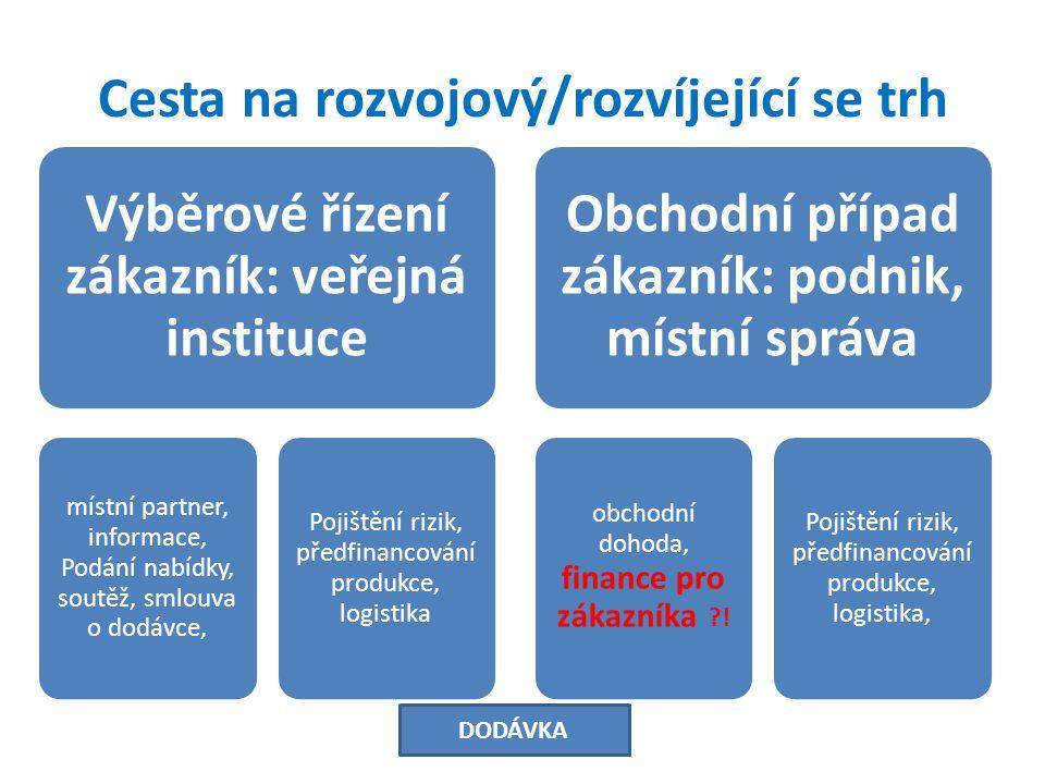 Cesta na rozvojový/rozvíjející se trh Výběrové řízení zákazník: veřejná instituce místní partner, informace, Podání nabídky, soutěž, smlouva o dodávce