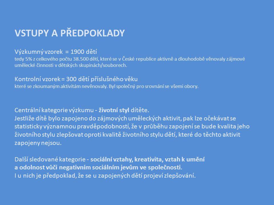 VSTUPY A PŘEDPOKLADY Výzkumný vzorek = 1900 dětí tedy 5% z celkového počtu 38.500 dětí, které se v České republice aktivně a dlouhodobě věnovaly zájmo
