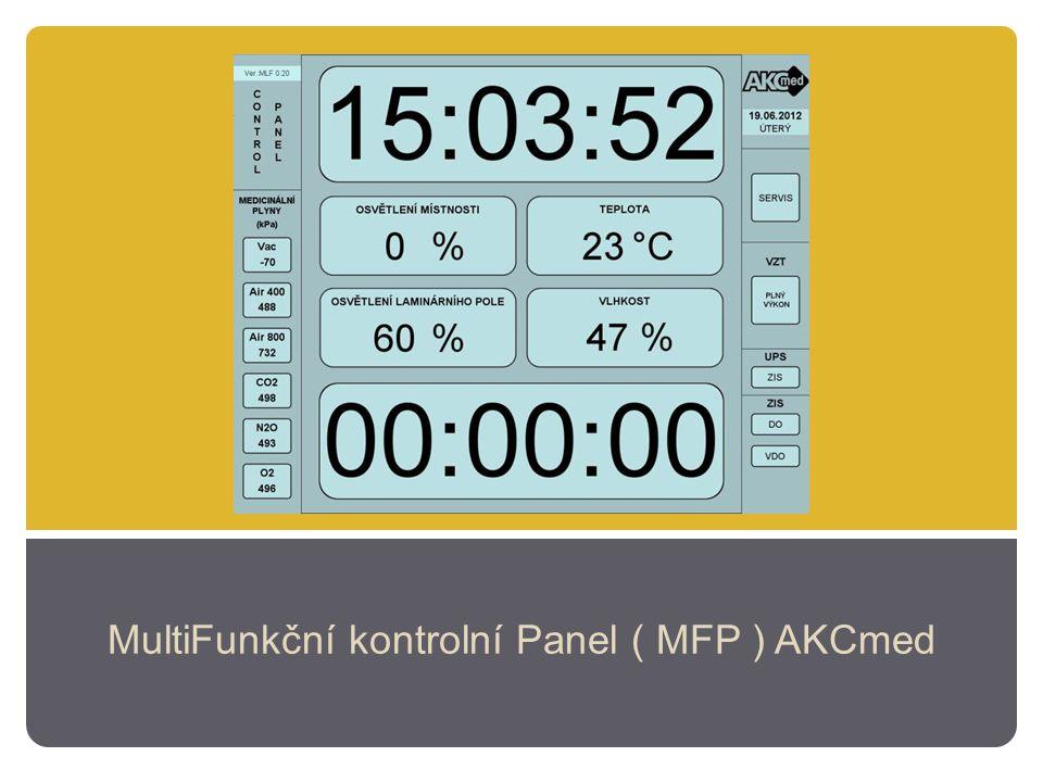 • výkon VZT je možno přepínat mezi sníženým a plným výkonem VZT • snížený výkon je barevně zvýrazněn ( oranžově ) • po dotyku na pole pro přepínání výkonu VZT se objeví obrazovka s dotazem, zda si uživatel požaduje pokračovat v požadovaném přepnutí – musí tzv.