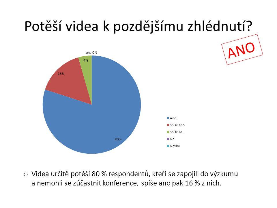 Potěší videa k pozdějšímu zhlédnutí? ANO o Videa určitě potěší 80 % respondentů, kteří se zapojili do výzkumu a nemohli se zúčastnit konference, spíše