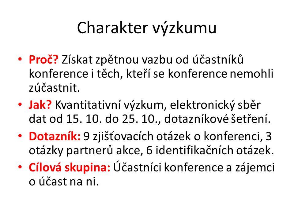 Charakter výzkumu • Proč? Získat zpětnou vazbu od účastníků konference i těch, kteří se konference nemohli zúčastnit. • Jak? Kvantitativní výzkum, ele