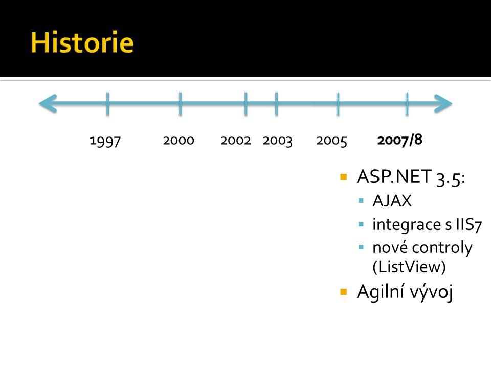  ASP.NET 3.5:  AJAX  integrace s IIS7  nové controly (ListView)  Agilní vývoj 199720002002200320052007/8