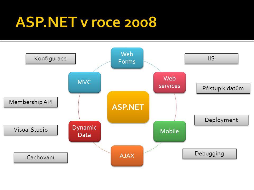 Web Forms Web services MobileAJAX Dynamic Data MVC ASP.NET Konfigurace Membership API IIS Přístup k datům Visual Studio Deployment Debugging Cachování