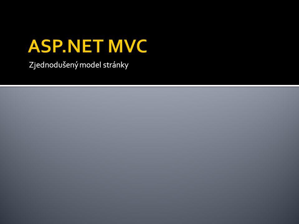 Zjednodušený model stránky