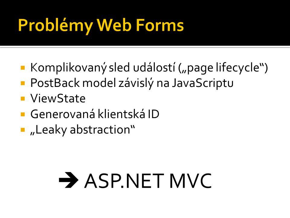 """ Komplikovaný sled událostí (""""page lifecycle )  PostBack model závislý na JavaScriptu  ViewState  Generovaná klientská ID  """"Leaky abstraction  ASP.NET MVC"""