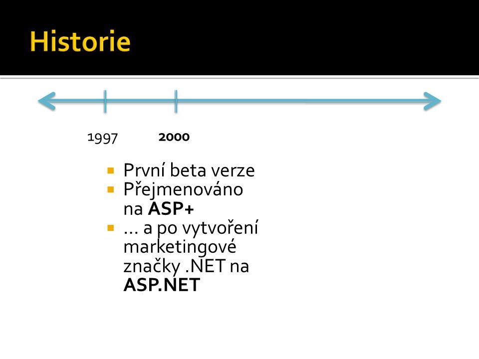  První beta verze  Přejmenováno na ASP+  … a po vytvoření marketingové značky.NET na ASP.NET 19972000