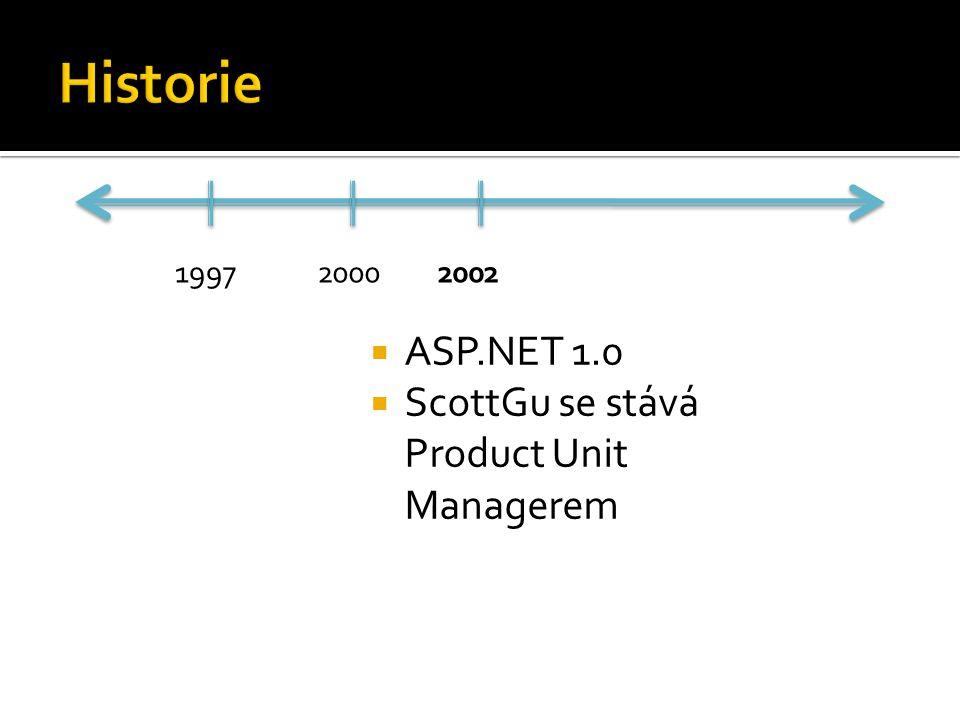  ASP.NET 1.0  ScottGu se stává Product Unit Managerem 199720002002