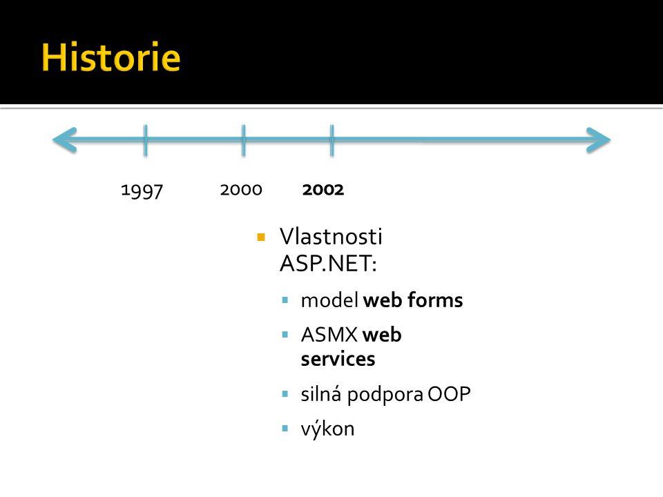  Vlastnosti ASP.NET:  model web forms  ASMX web services  silná podpora OOP  výkon 199720002002