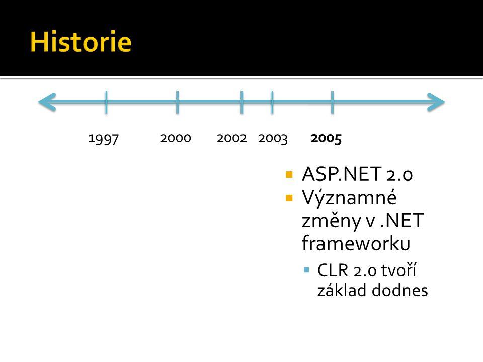  ASP.NET 2.0  Významné změny v.NET frameworku  CLR 2.0 tvoří základ dodnes 19972000200220032005
