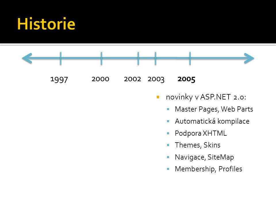  novinky v ASP.NET 2.0:  Master Pages, Web Parts  Automatická kompilace  Podpora XHTML  Themes, Skins  Navigace, SiteMap  Membership, Profiles 19972000200220032005