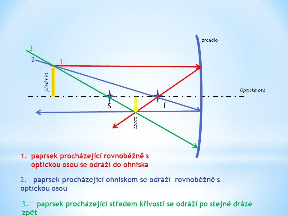 S F 1 1.paprsek procházející rovnoběžně s optickou osou se odráží do ohniska 2 3 Optická osa zrcadlo předmět 2. paprsek procházející ohniskem se odráž