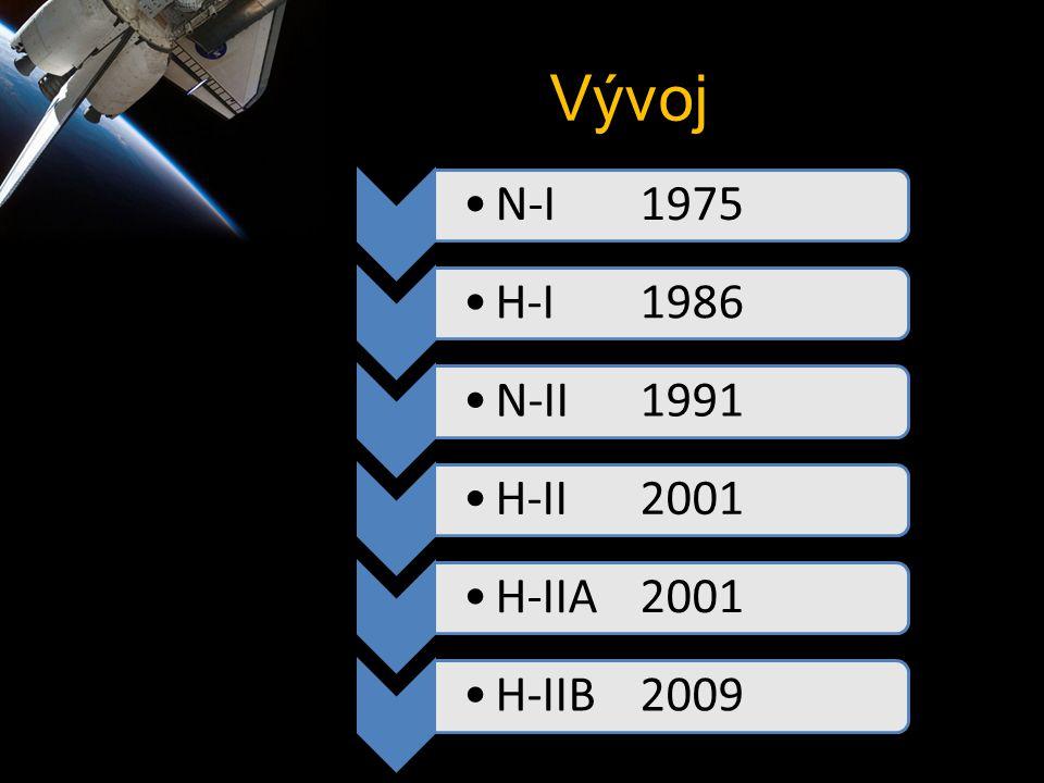 Vývoj •N-I1975•H-I1986•N-II1991•H-II2001•H-IIA2001•H-IIB2009