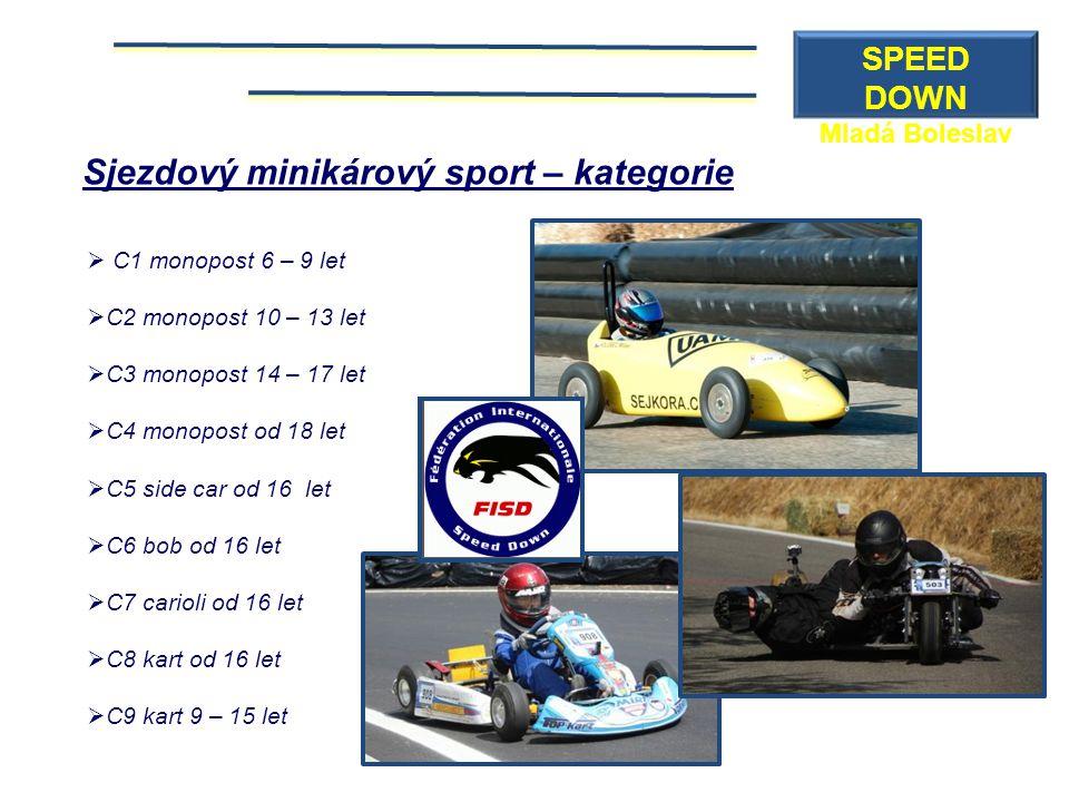 Sjezdový minikárový sport – kategorie  C1 monopost 6 – 9 let  C2 monopost 10 – 13 let  C3 monopost 14 – 17 let  C4 monopost od 18 let  C5 side ca