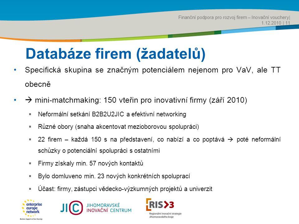 Title of the presentation | Date |‹#› Databáze firem (žadatelů) •Specifická skupina se značným potenciálem nejenom pro VaV, ale TT obecně •  mini-matchmaking: 150 vteřin pro inovativní firmy (září 2010)  Neformální setkání B2B2U2JIC a efektivní networking  Různé obory (snaha akcentovat mezioborovou spolupráci)  22 firem – každá 150 s na představení, co nabízí a co poptává  poté neformální schůzky o potenciální spolupráci s ostatními  Firmy získaly min.