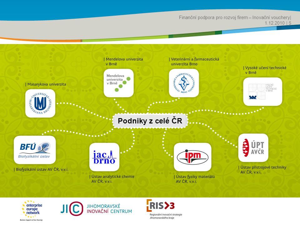 Title of the presentation | Date |‹#› Finanční podpora pro rozvoj firem – Inovační vouchery| 1.12.2010 | 5 Podniky z celé ČR