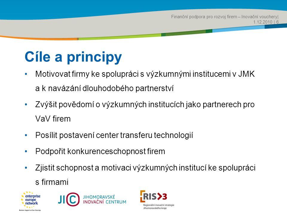 Title of the presentation | Date |‹#› Cíle a principy •Motivovat firmy ke spolupráci s výzkumnými institucemi v JMK a k navázání dlouhodobého partnerství •Zvýšit povědomí o výzkumných institucích jako partnerech pro VaV firem •Posílit postavení center transferu technologií •Podpořit konkurenceschopnost firem •Zjistit schopnost a motivaci výzkumných institucí ke spolupráci s firmami Finanční podpora pro rozvoj firem – Inovační vouchery| 1.12.2010 | 6