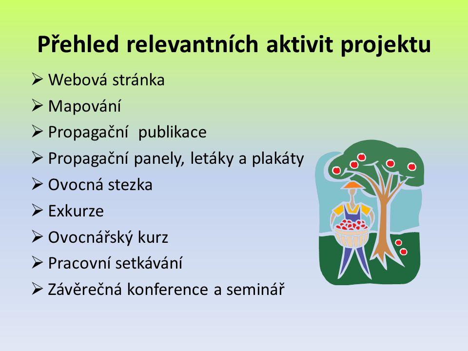 Přehled relevantních aktivit projektu  Webová stránka  Mapování  Propagační publikace  Propagační panely, letáky a plakáty  Ovocná stezka  Exkur