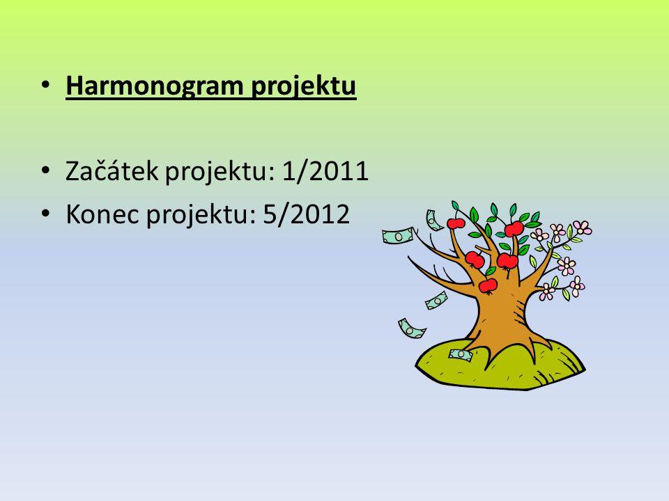 • Harmonogram projektu • Začátek projektu: 1/2011 • Konec projektu: 5/2012