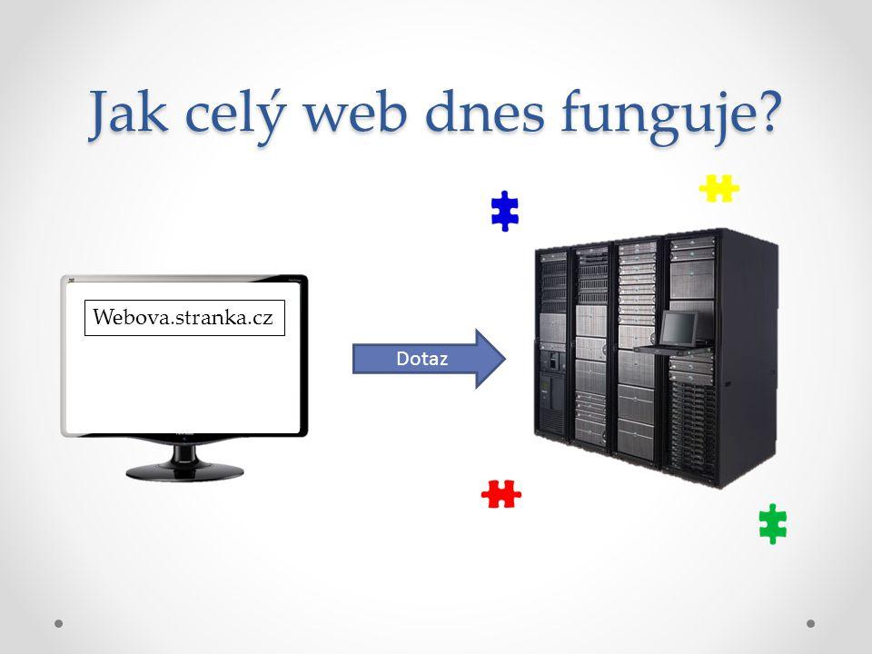 Jak celý web dnes funguje? Webova.stranka.cz Dotaz