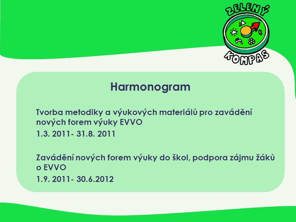 Harmonogram Tvorba metodiky a výukových materiálů pro zavádění nových forem výuky EVVO 1.3. 2011- 31.8. 2011 Zavádění nových forem výuky do škol, podp