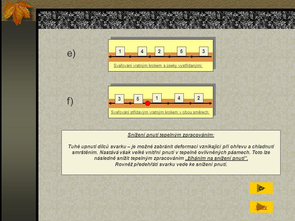 14253 12 3 4 5 Svařování vratným krokem s úseky vystřídanými: Svařování střídavým vratným krokem v obou směrech: Snížení pnutí tepelným zpracováním: T