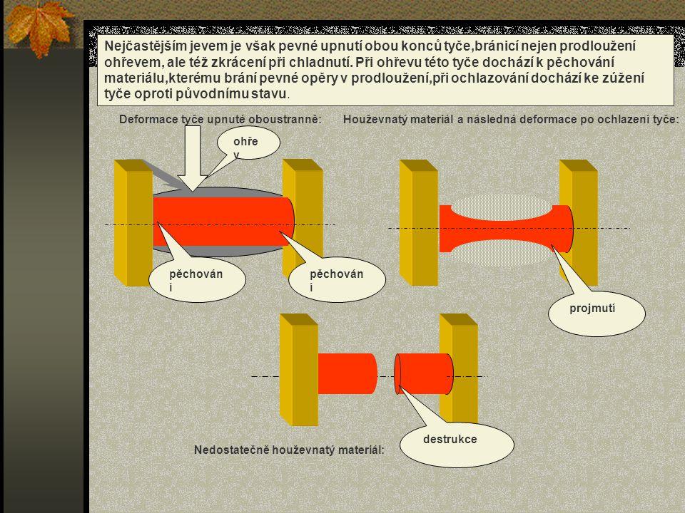 Při svařování dochází též k velkému ohřevu svařovaného materiálu a tudíž zde proběhne,jak prodloužení tak smrštění materiálu vlivem různých teplot.